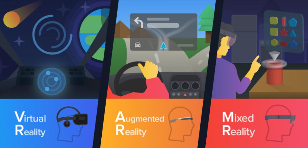Realidad aumentada, AR