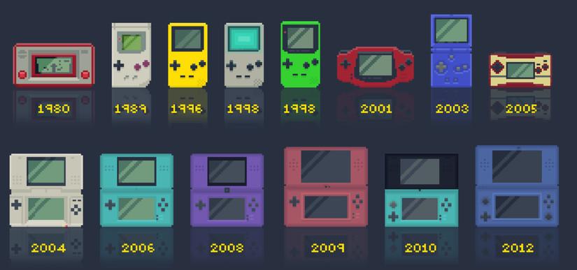 consolas de videojuegos portátiles a través del tiempo