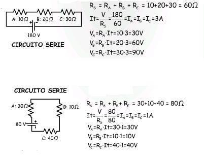Elementos de los circuitos eléctricos en serie cálculos de corriente