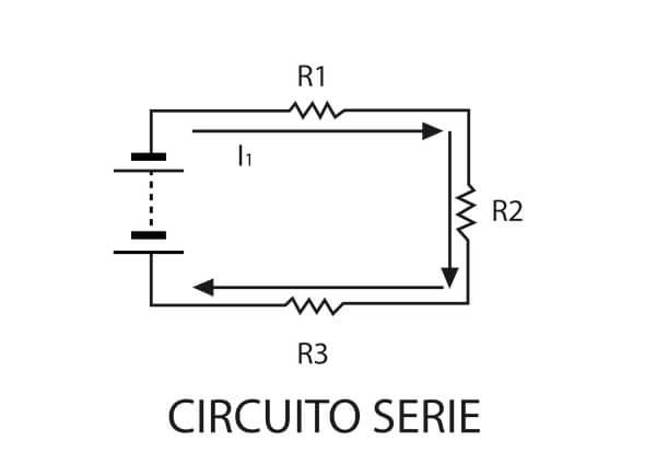 Circuitos eléctricos en serie, una gran invención del día a día